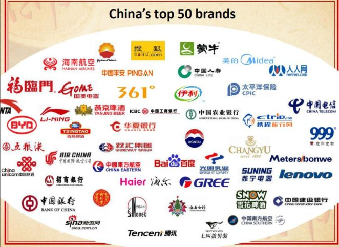 haier how to turn chinese household name into a global brand The name haier, a leading chinese brand for household aims to be perceived not as a chinese, but as a global brand and to turn it into a center.